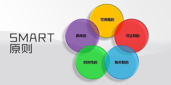 SMART原则PPT素材模板集合下载