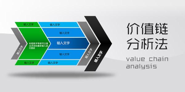 价值链分析法PPT模板下载