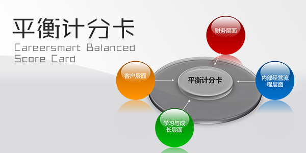 平衡计分卡PPT素材模板集合下载