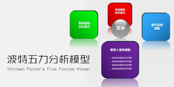 波特五力分析模型PPT素材模板集合下载