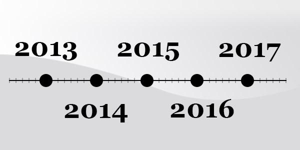 时间轴PPT素材模板集合下载